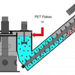 pet flakes hot washer